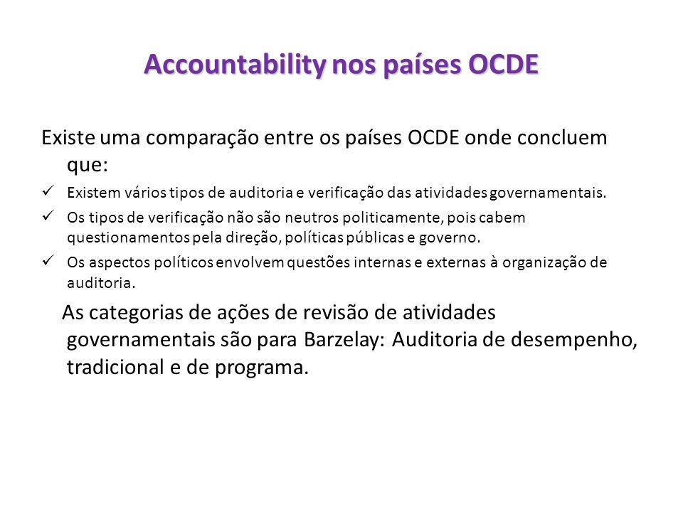 Accountability nos países OCDE