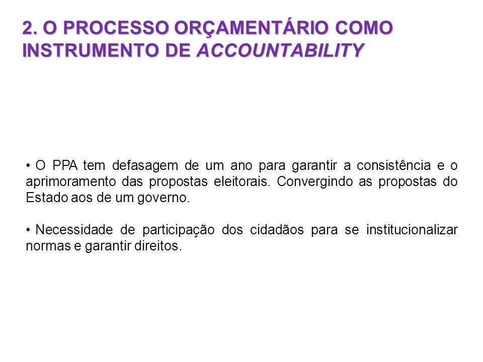 2. O PROCESSO ORÇAMENTÁRIO COMO INSTRUMENTO DE ACCOUNTABILITY