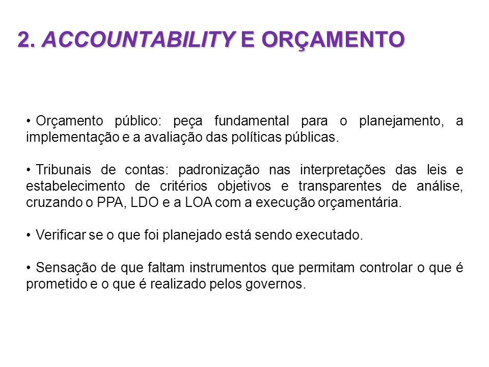 2. ACCOUNTABILITY E ORÇAMENTO
