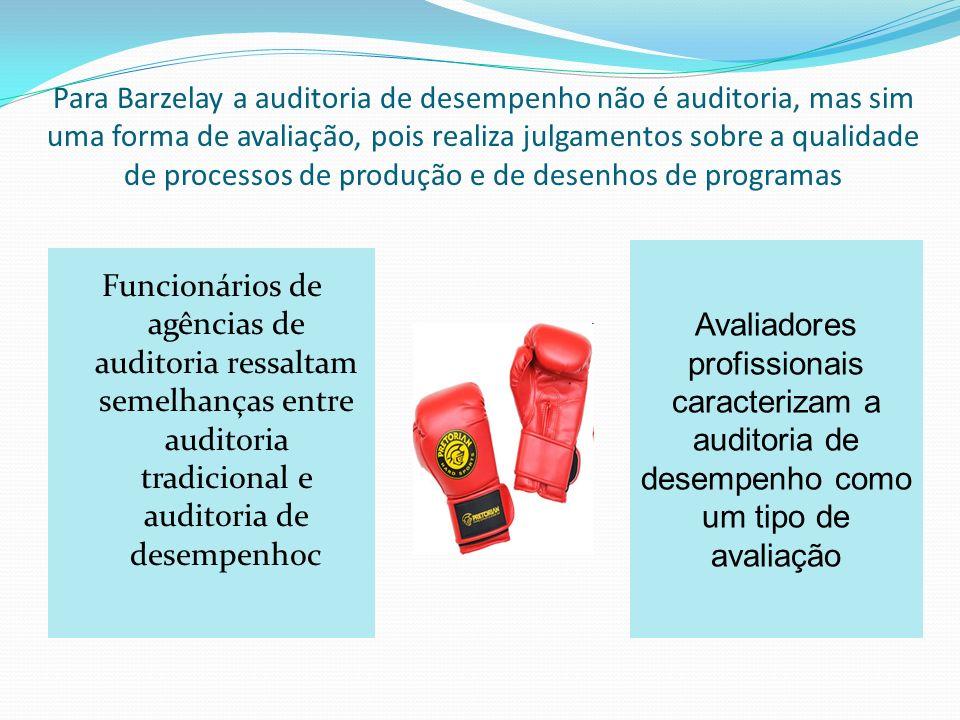 Para Barzelay a auditoria de desempenho não é auditoria, mas sim uma forma de avaliação, pois realiza julgamentos sobre a qualidade de processos de produção e de desenhos de programas