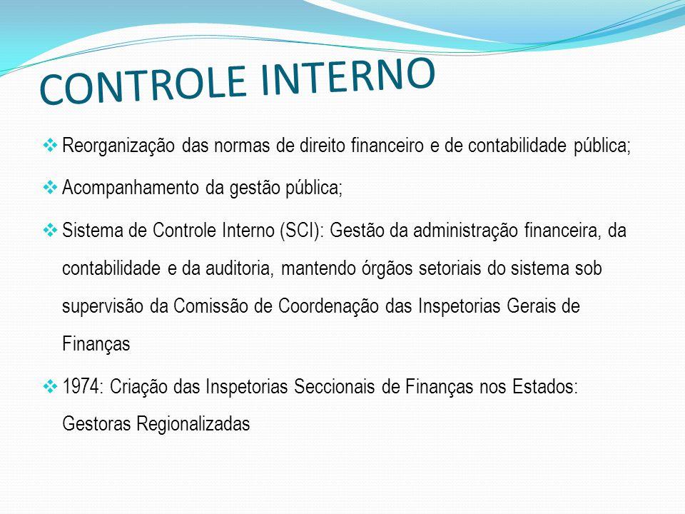 CONTROLE INTERNO Reorganização das normas de direito financeiro e de contabilidade pública; Acompanhamento da gestão pública;