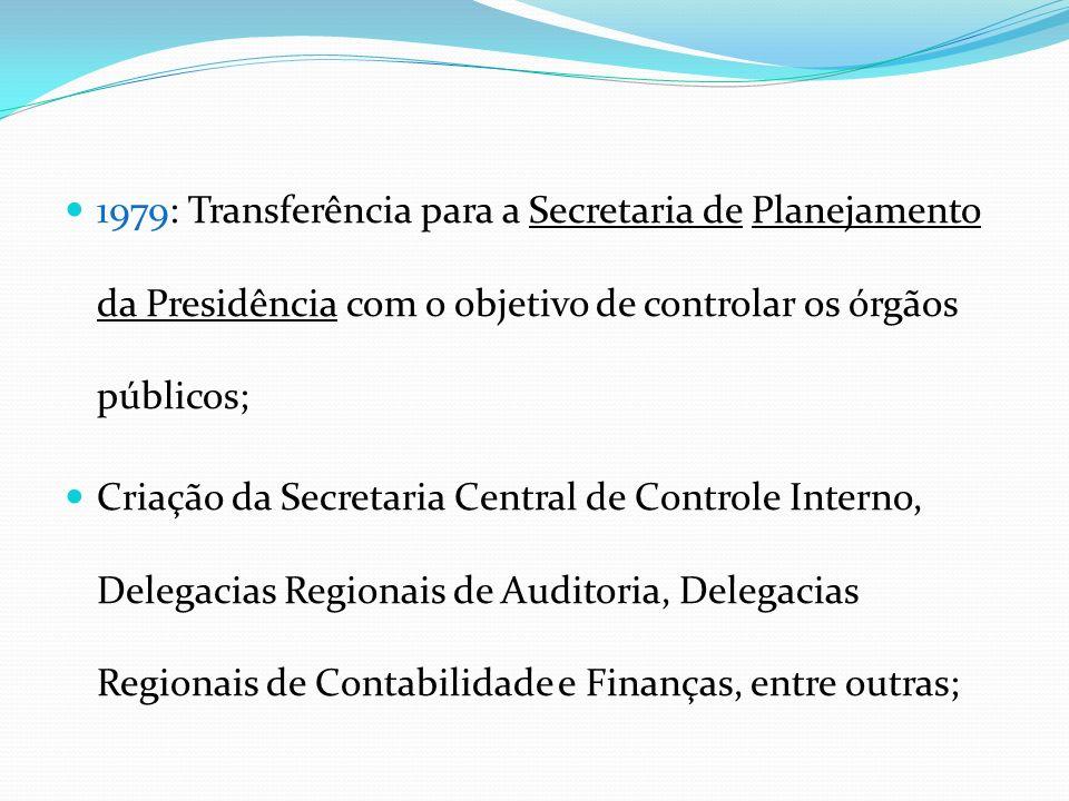 1979: Transferência para a Secretaria de Planejamento da Presidência com o objetivo de controlar os órgãos públicos;