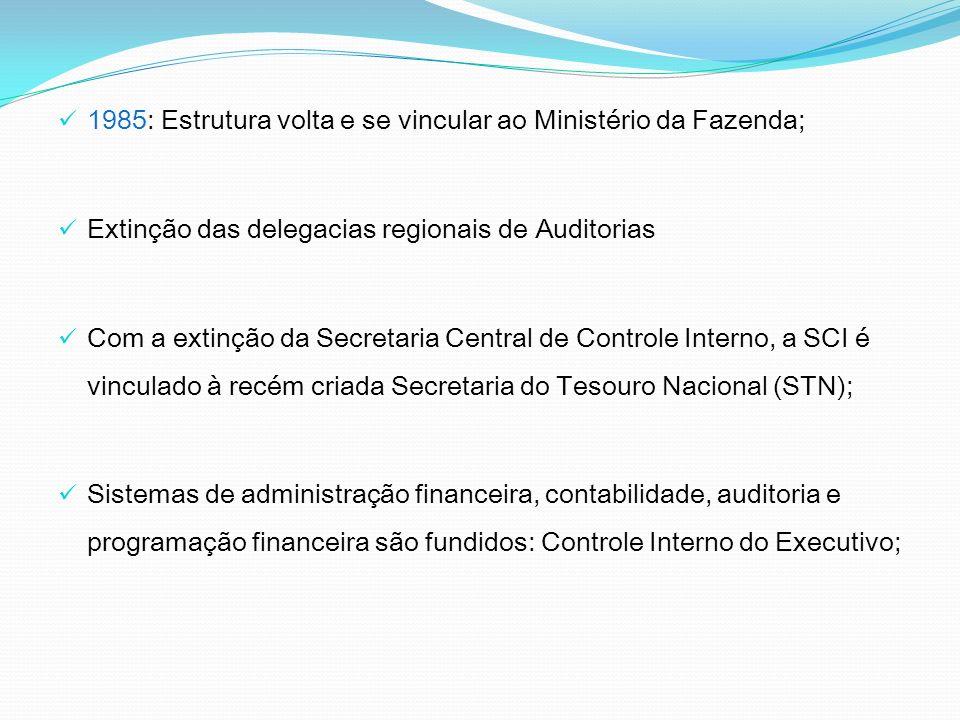 1985: Estrutura volta e se vincular ao Ministério da Fazenda;