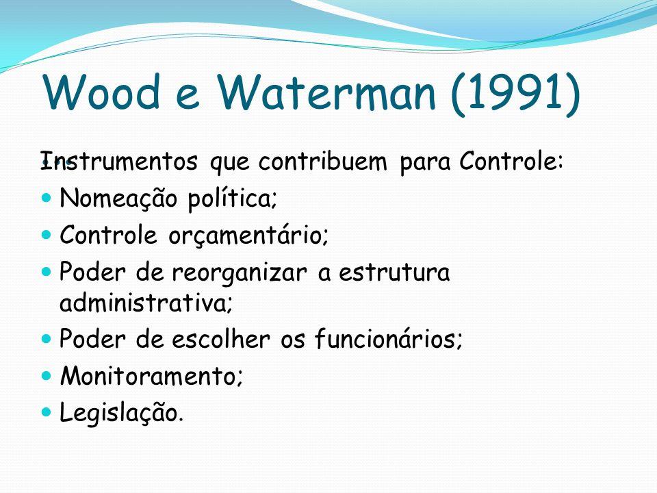 Wood e Waterman (1991) ... Instrumentos que contribuem para Controle: