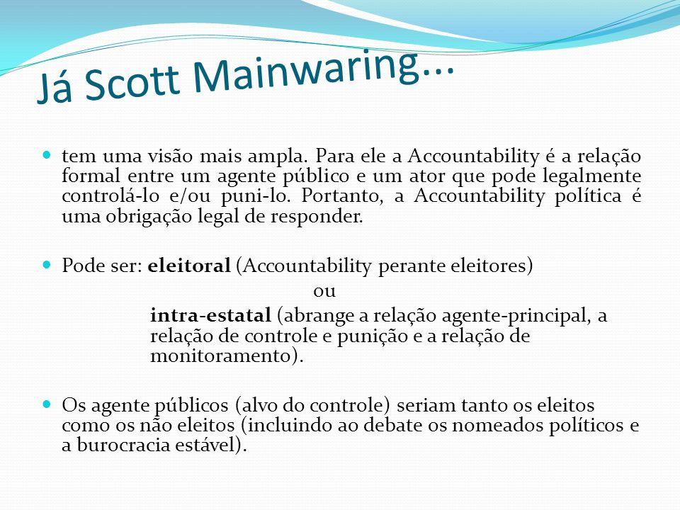 Já Scott Mainwaring...
