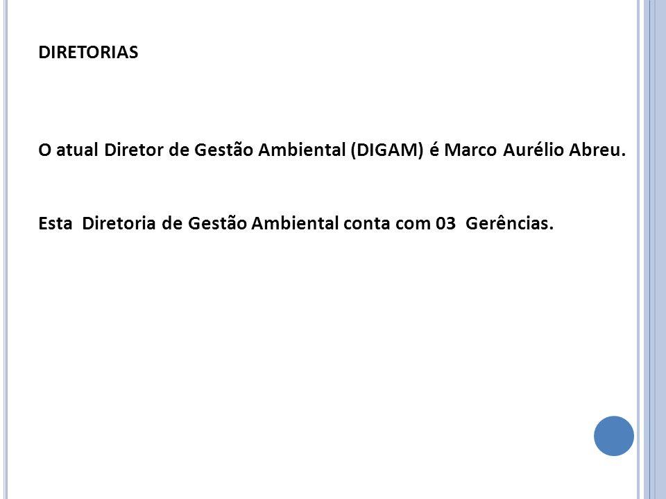 DIRETORIAS O atual Diretor de Gestão Ambiental (DIGAM) é Marco Aurélio Abreu.