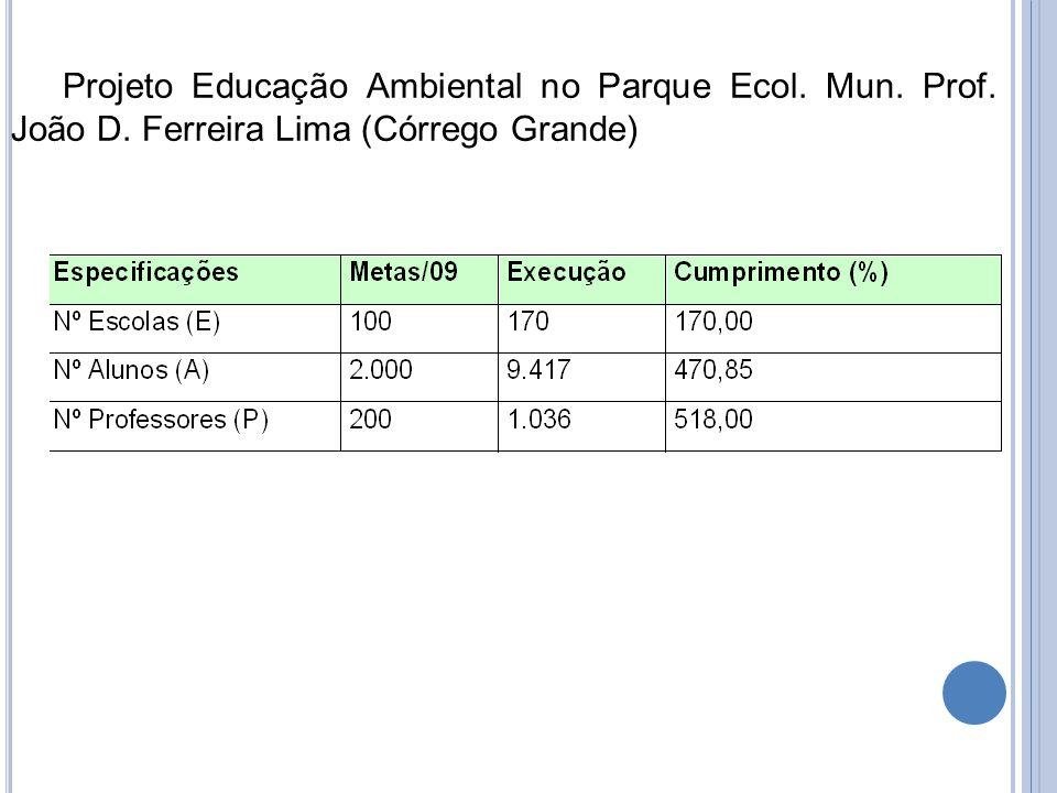 Projeto Educação Ambiental no Parque Ecol. Mun. Prof. João D