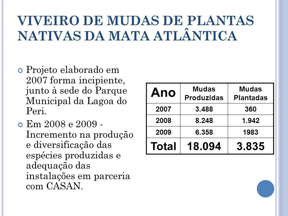 VIVEIRO DE MUDAS DE PLANTAS NATIVAS DA MATA ATLÂNTICA
