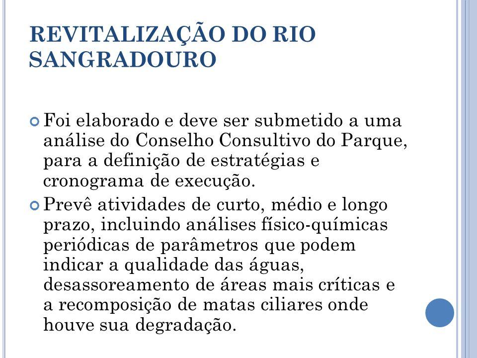 REVITALIZAÇÃO DO RIO SANGRADOURO