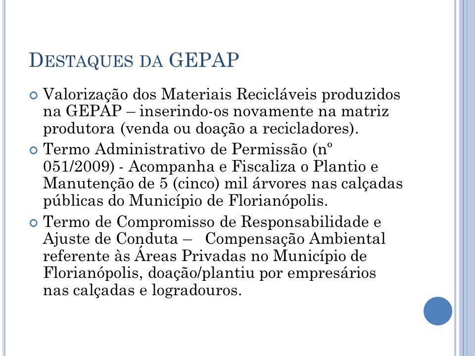 Destaques da GEPAP