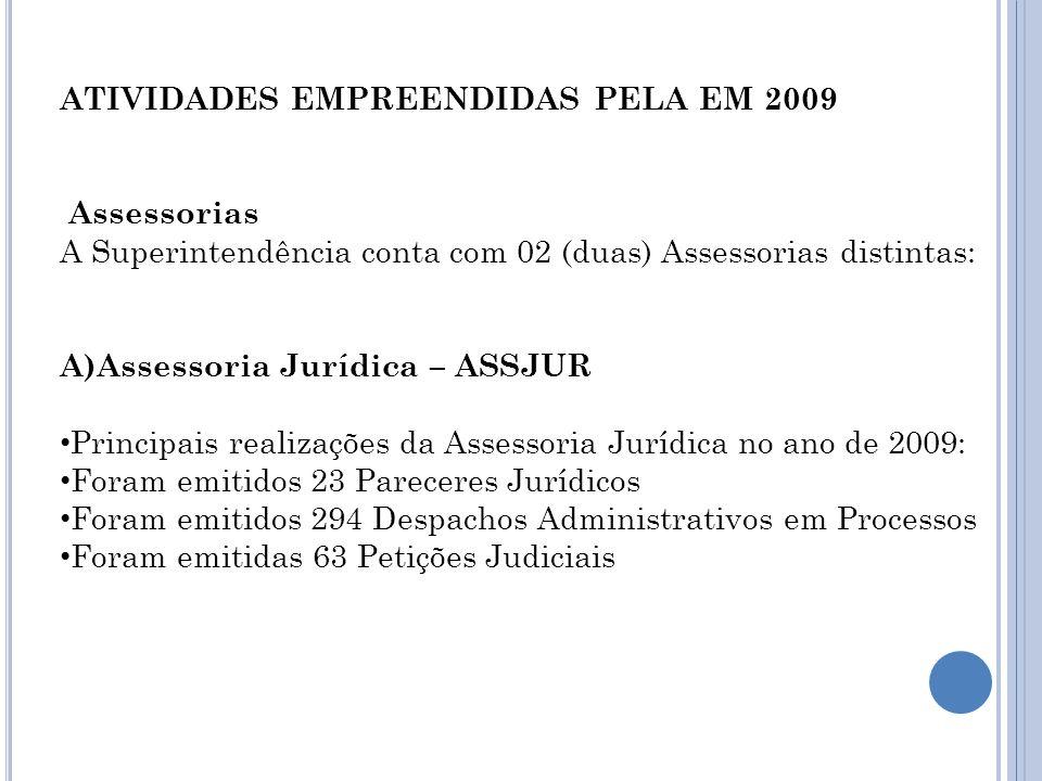 ATIVIDADES EMPREENDIDAS PELA EM 2009