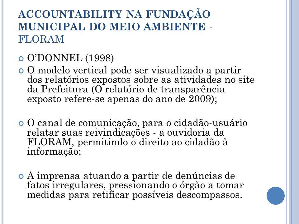 ACCOUNTABILITY NA FUNDAÇÃO MUNICIPAL DO MEIO AMBIENTE - FLORAM