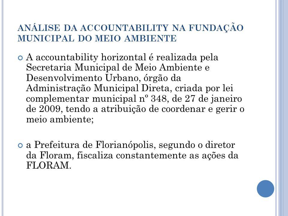 ANÁLISE DA ACCOUNTABILITY NA FUNDAÇÃO MUNICIPAL DO MEIO AMBIENTE