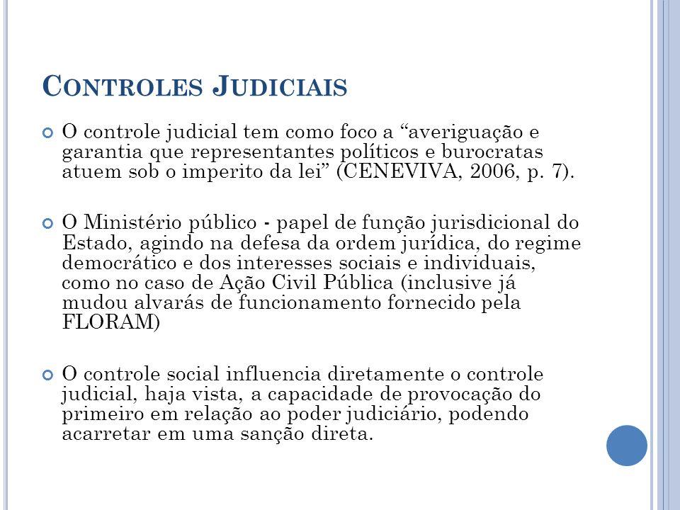 Controles Judiciais
