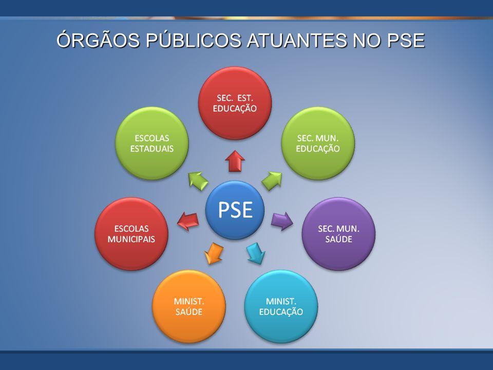 ÓRGÃOS PÚBLICOS ATUANTES NO PSE