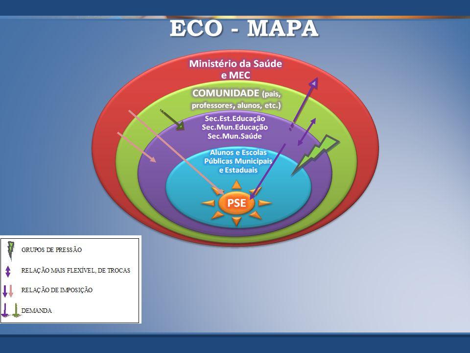 ECO - MAPA