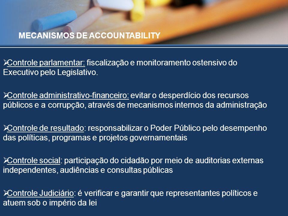 MECANISMOS DE ACCOUNTABILITY