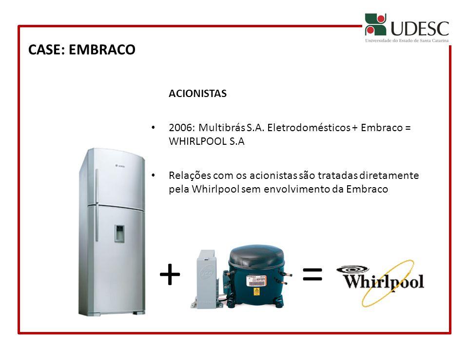 + = CASE: EMBRACO ACIONISTAS