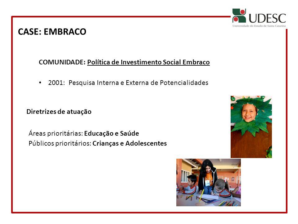 CASE: EMBRACO COMUNIDADE: Política de Investimento Social Embraco