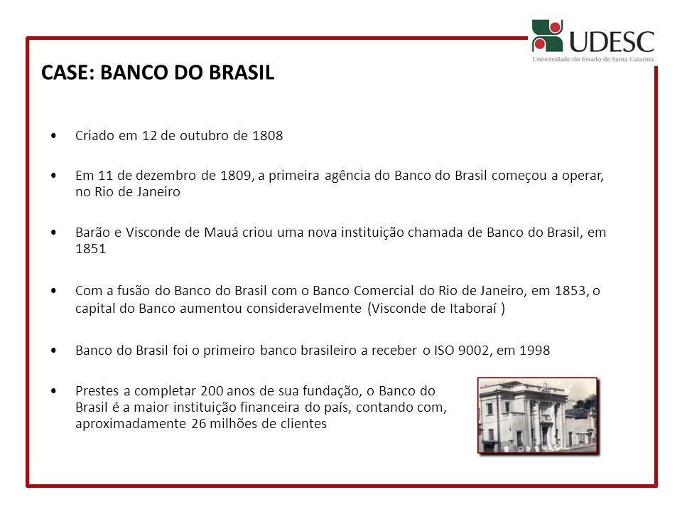 CASE: BANCO DO BRASIL Criado em 12 de outubro de 1808