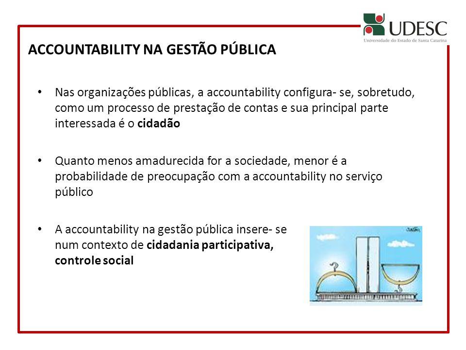 ACCOUNTABILITY NA GESTÃO PÚBLICA