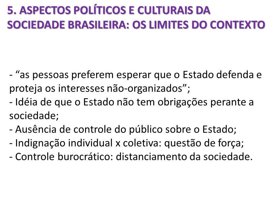 5. ASPECTOS POLÍTICOS E CULTURAIS DA SOCIEDADE BRASILEIRA: OS LIMITES DO CONTEXTO
