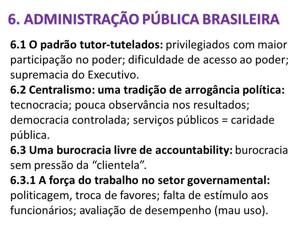 6. ADMINISTRAÇÃO PÚBLICA BRASILEIRA