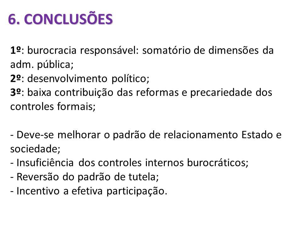 6. CONCLUSÕES 1º: burocracia responsável: somatório de dimensões da adm. pública; 2º: desenvolvimento político;
