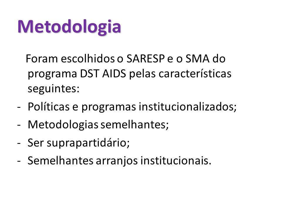 MetodologiaForam escolhidos o SARESP e o SMA do programa DST AIDS pelas características seguintes: Políticas e programas institucionalizados;