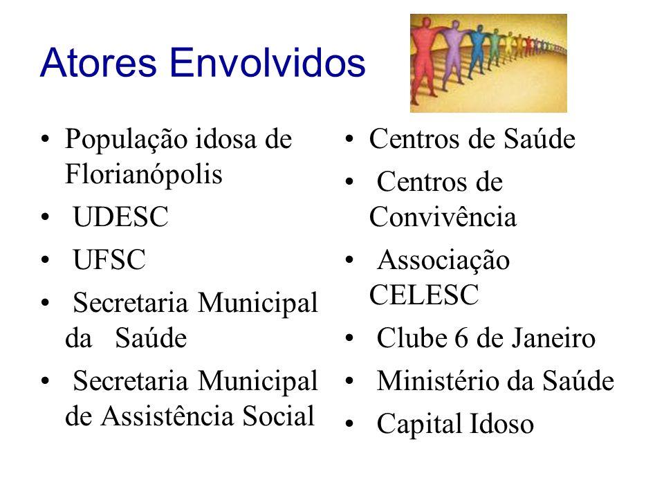 Atores Envolvidos População idosa de Florianópolis UDESC UFSC