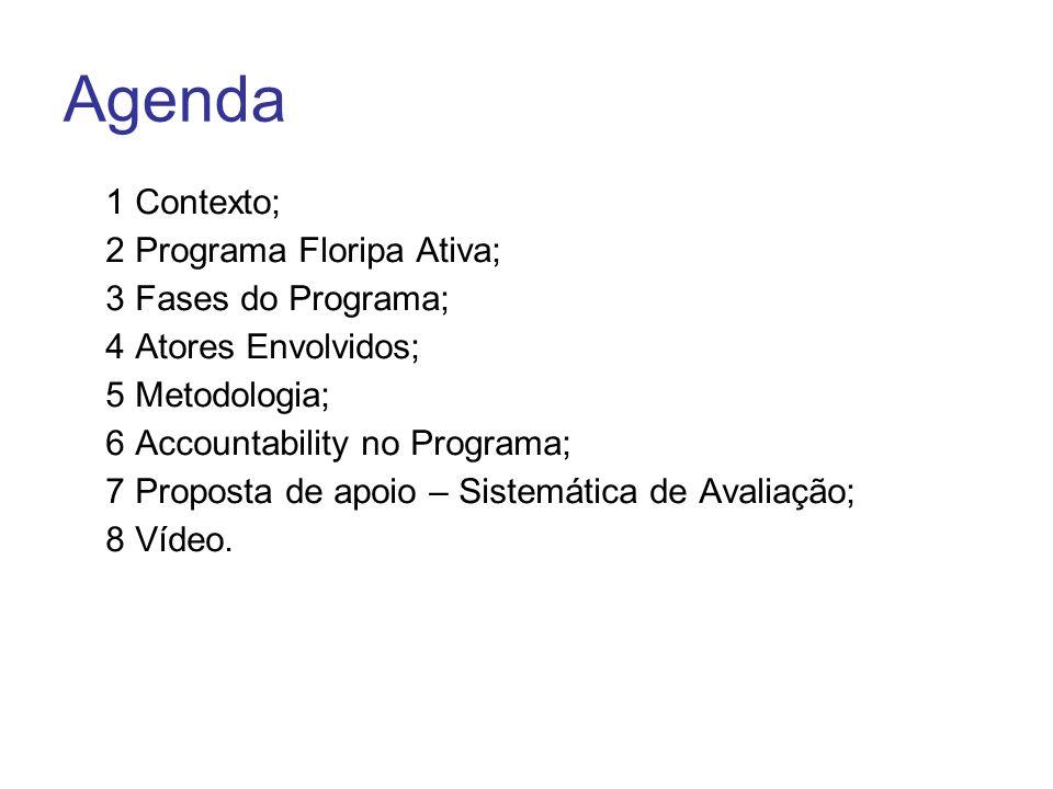 Agenda 1 Contexto; 2 Programa Floripa Ativa; 3 Fases do Programa;