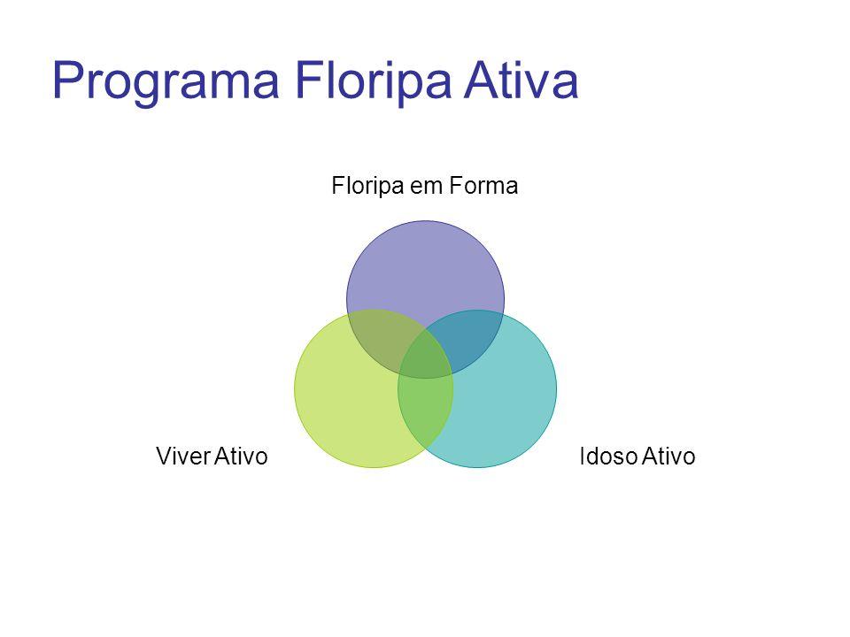 Programa Floripa Ativa