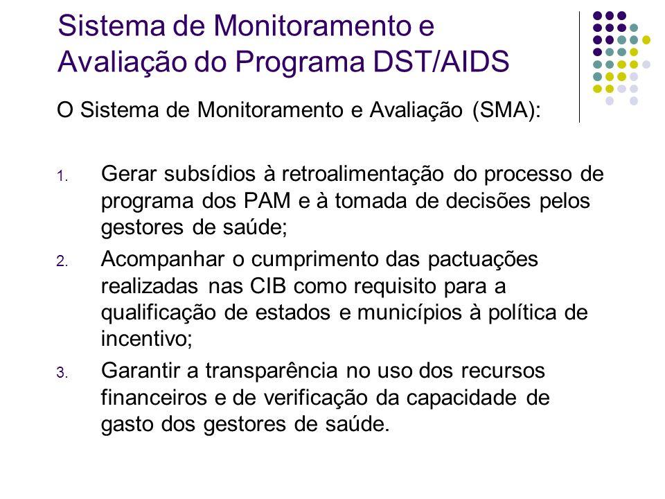 Sistema de Monitoramento e Avaliação do Programa DST/AIDS