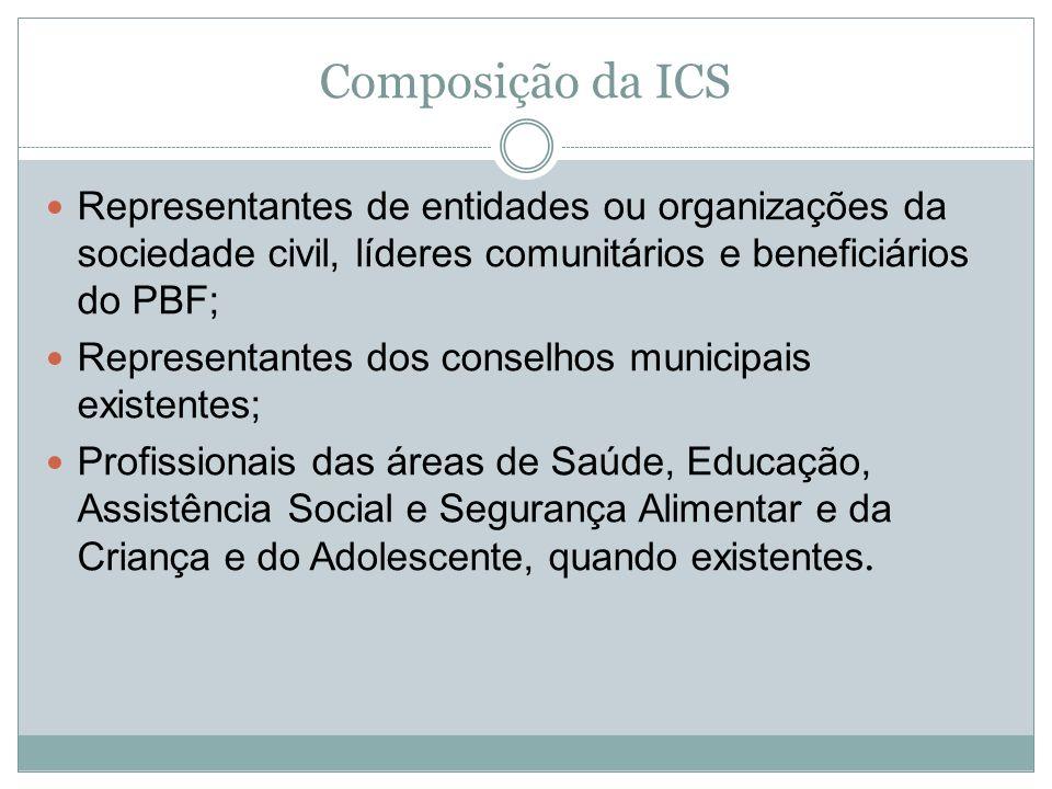 Composição da ICS Representantes de entidades ou organizações da sociedade civil, líderes comunitários e beneficiários do PBF;