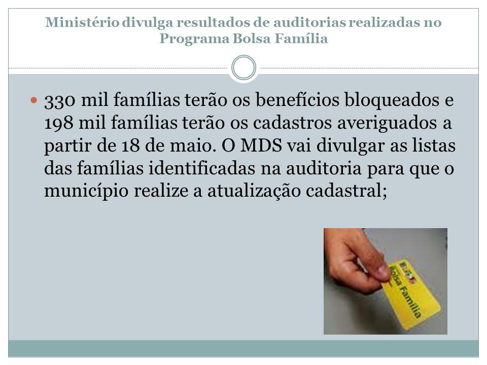 Ministério divulga resultados de auditorias realizadas no Programa Bolsa Família