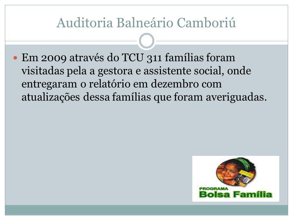 Auditoria Balneário Camboriú
