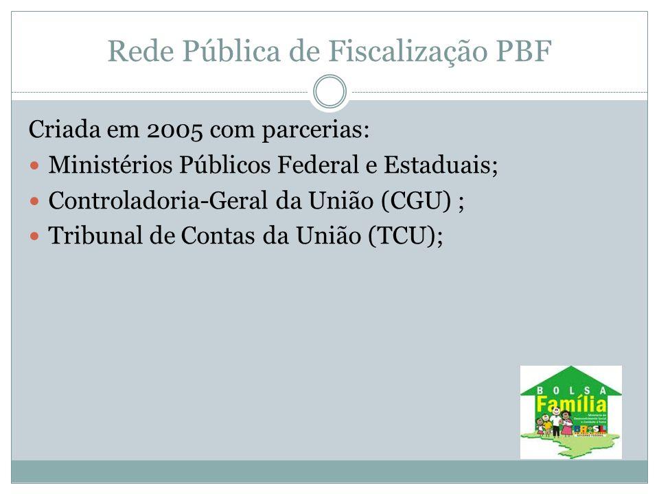 Rede Pública de Fiscalização PBF