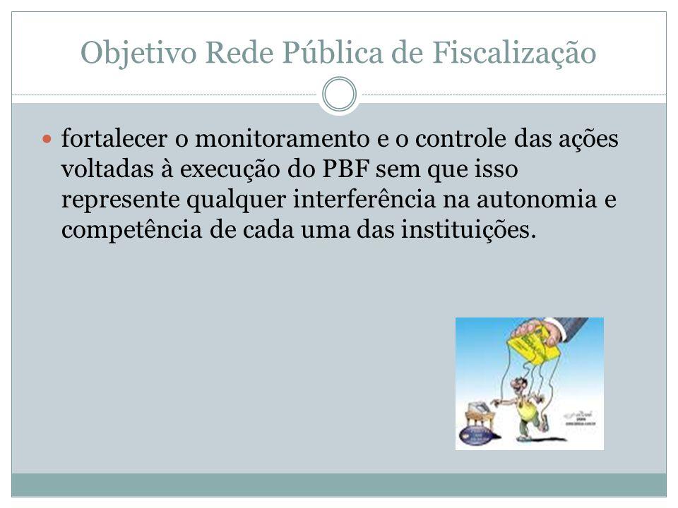 Objetivo Rede Pública de Fiscalização