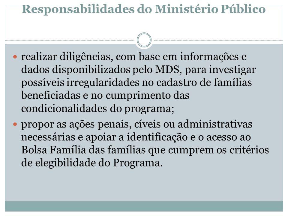 Responsabilidades do Ministério Público