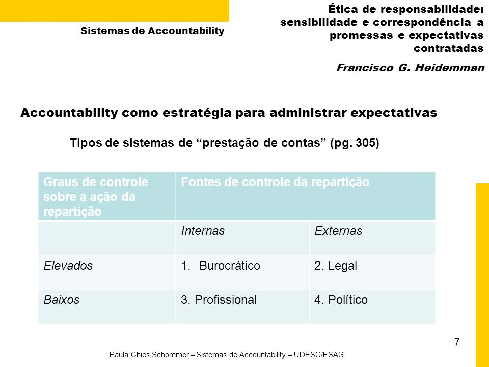 Paula Chies Schommer – Sistemas de Accountability – UDESC/ESAG