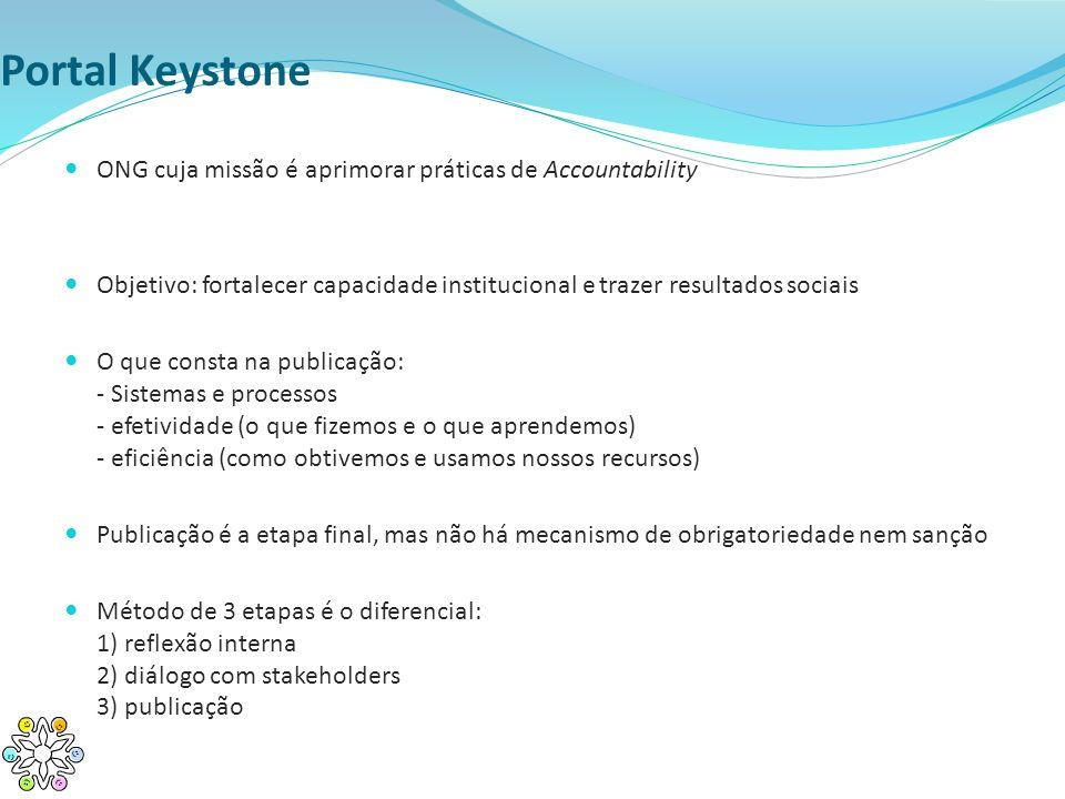 Portal Keystone ONG cuja missão é aprimorar práticas de Accountability