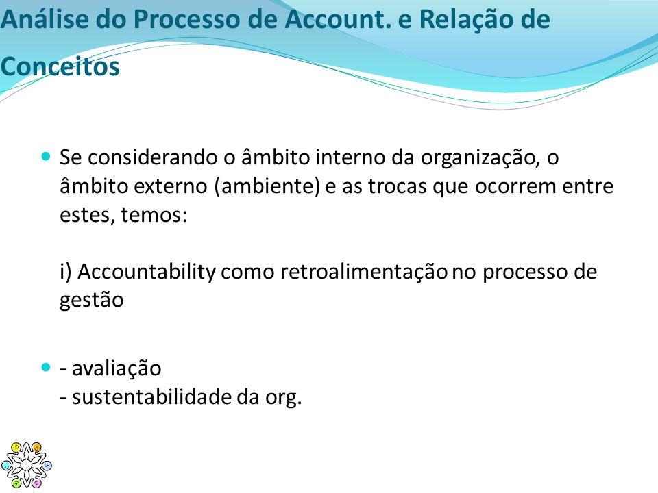 Análise do Processo de Account. e Relação de Conceitos