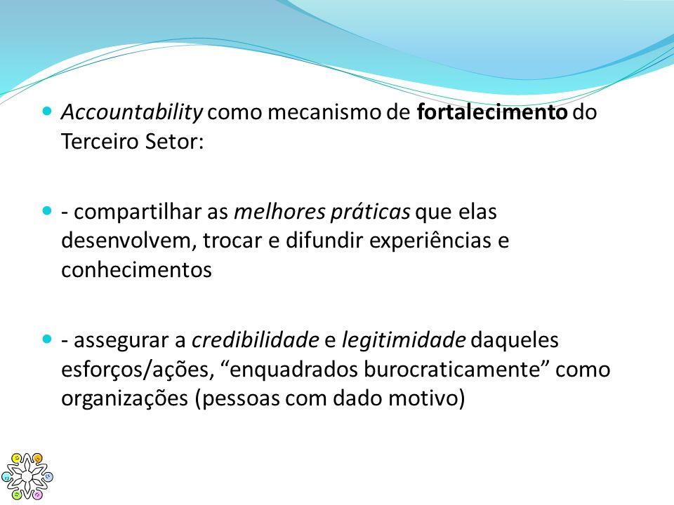 Accountability como mecanismo de fortalecimento do Terceiro Setor:
