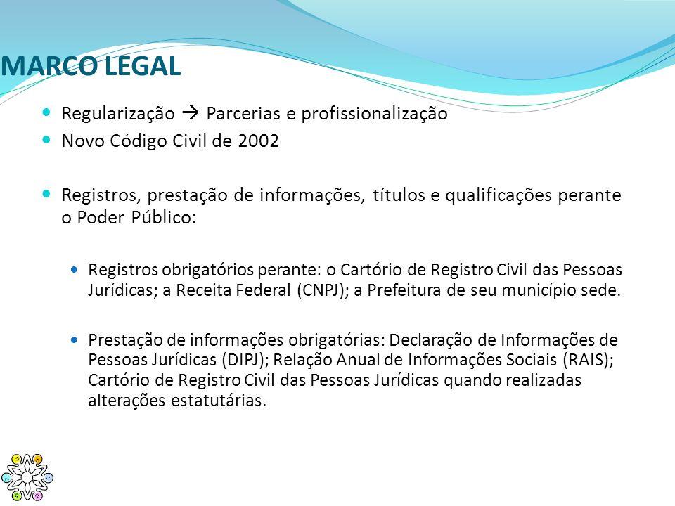 MARCO LEGAL Regularização  Parcerias e profissionalização
