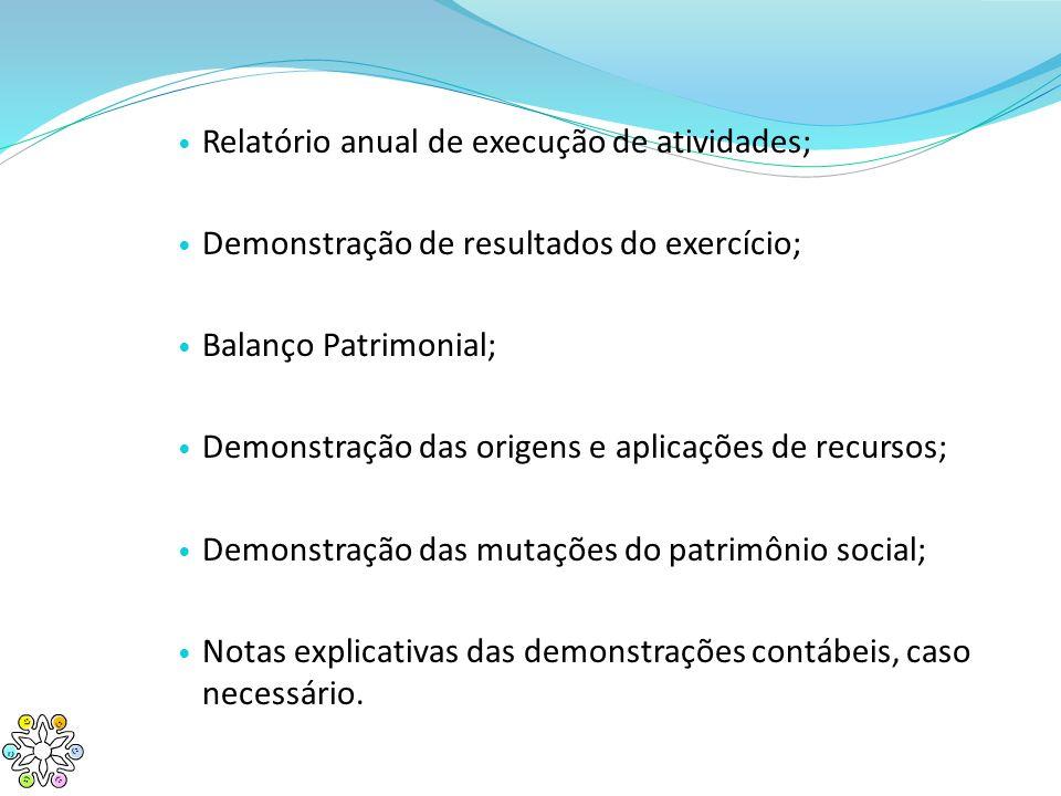 Relatório anual de execução de atividades;