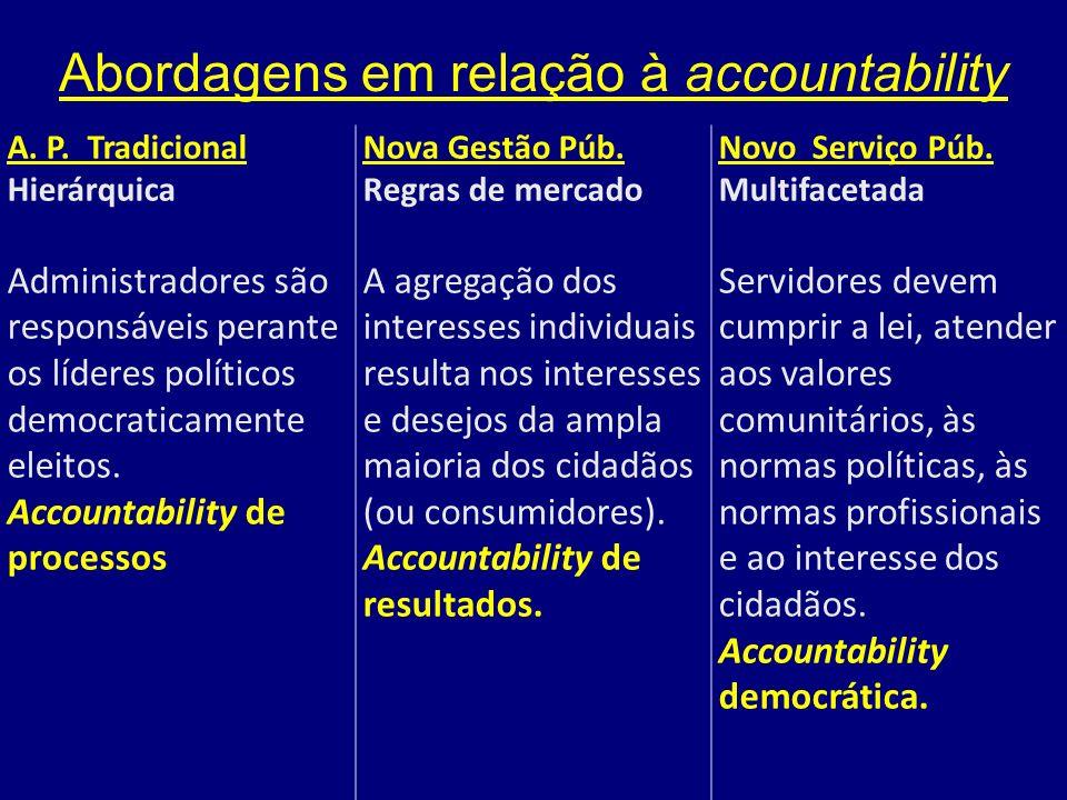 Abordagens em relação à accountability