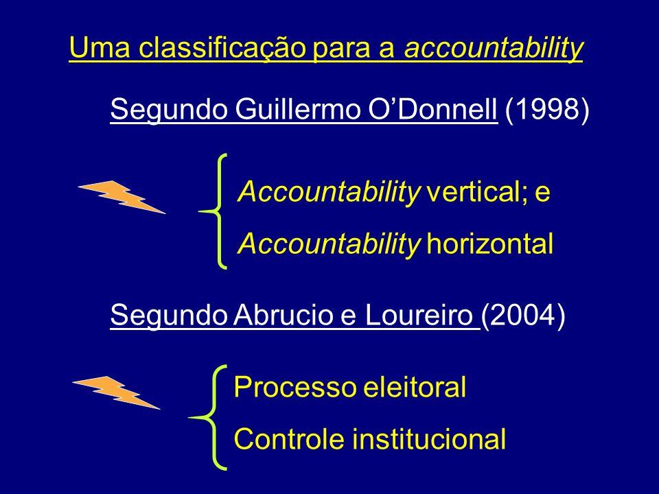 Uma classificação para a accountability