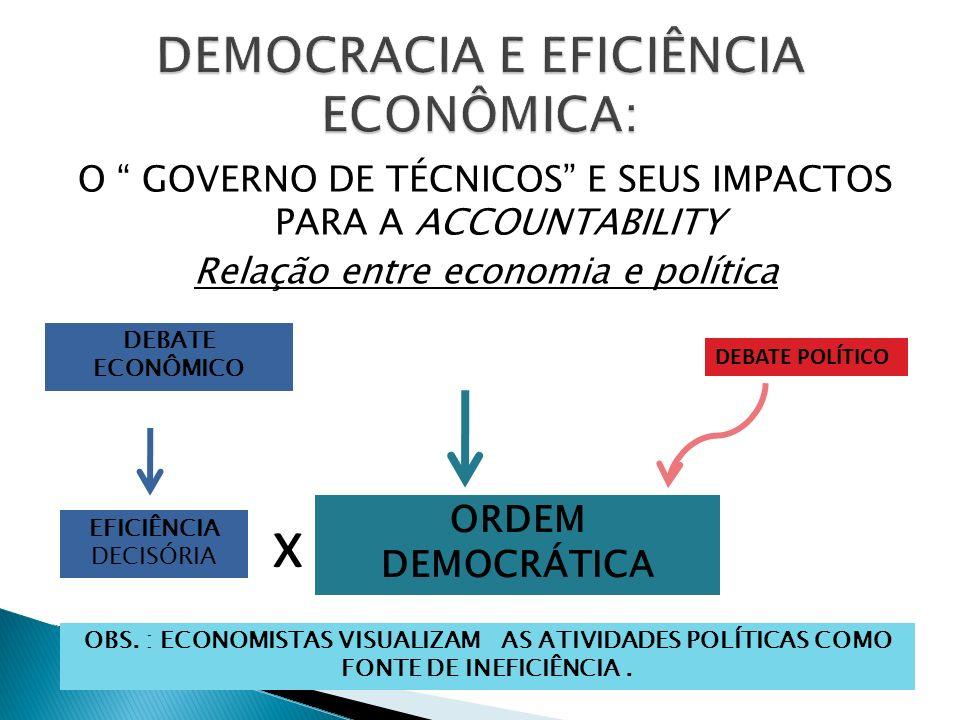 DEMOCRACIA E EFICIÊNCIA ECONÔMICA: