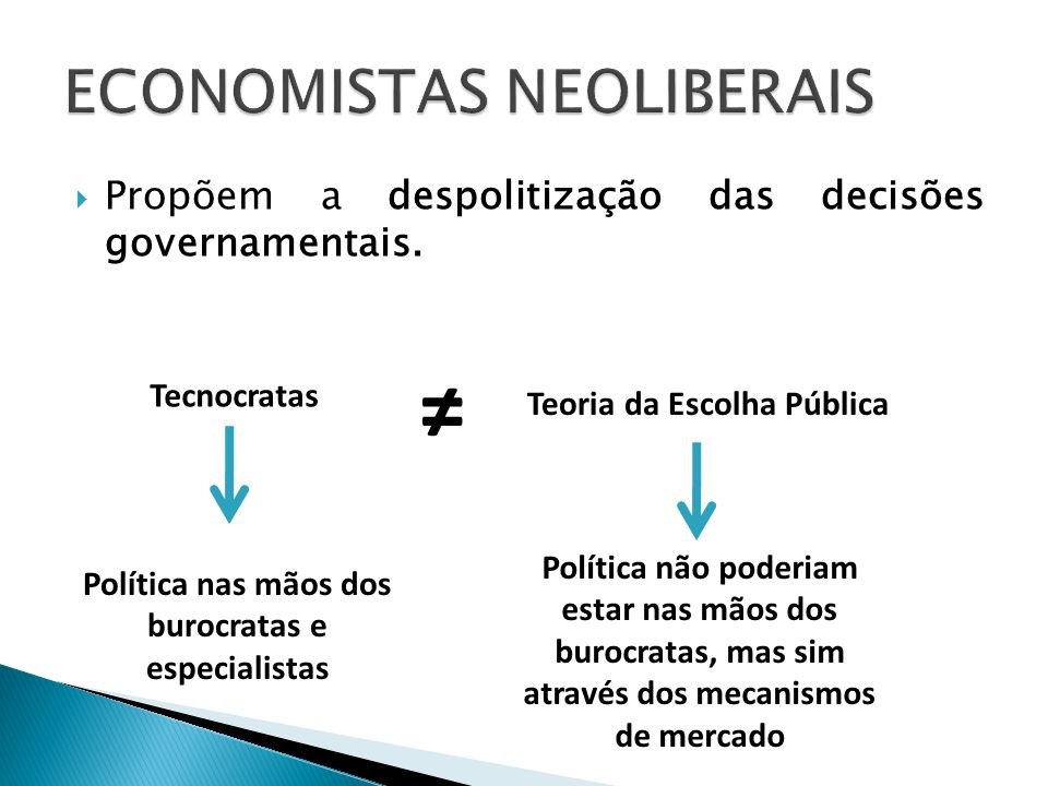 ECONOMISTAS NEOLIBERAIS