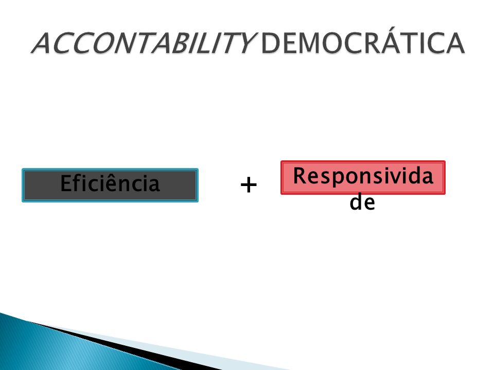 ACCONTABILITY DEMOCRÁTICA